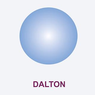 model atom dalton - teori atom dalton