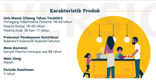 karakterisitik produk asuransi syariah sun life
