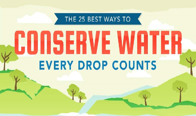 The 25 Best Ways to Conserve Water #infographic