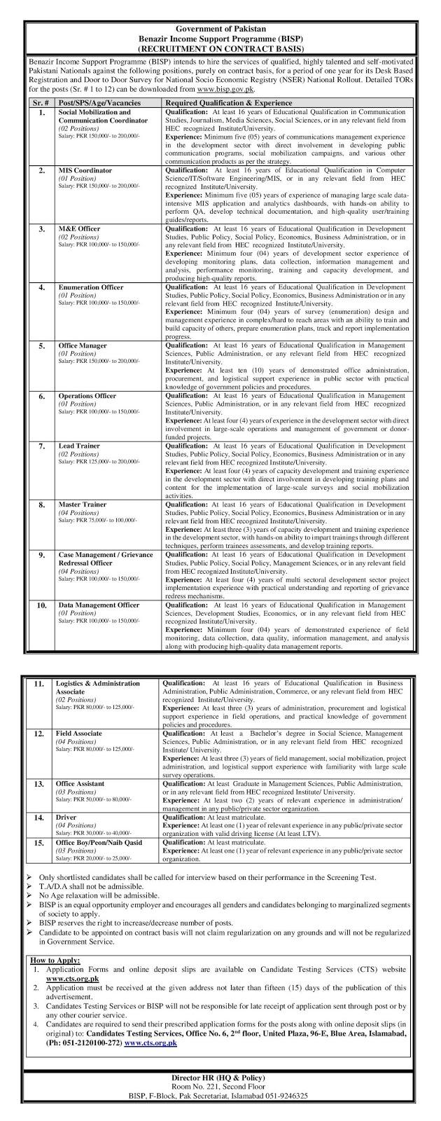 Benazir Income Support Program 2020 Jobs BISP