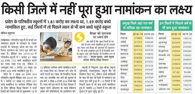 प्रदेश के किसी भी जिले में नहीं पूरा हुआ स्कूलों के नामांकन का लक्ष्य