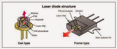 cree led flashlight wiring diagram 18650 battery charger diagram 18650 free engine image #10