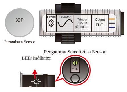 Komponen Sensor Proximity Kapasitif