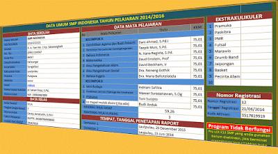 Aplikasi Laporan Pencapaian Kompetensi Siswa SMP 2016 dengan Excel