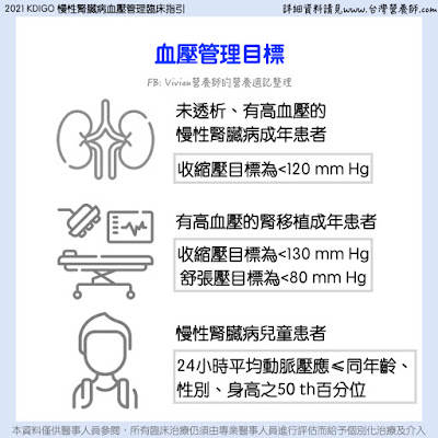 台灣營養師Vivian【臨床懶人包】KDIGO 2021慢性腎臟病個案血壓管理臨床指引(中文)