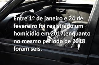 http://vnoticia.com.br/noticia/2458-cresce-o-numero-de-homicidios-ocorridos-no-verao-em-sfi