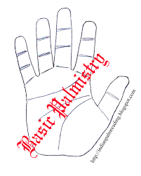 LEARN BASIC OF PALMISTRY PALM READING