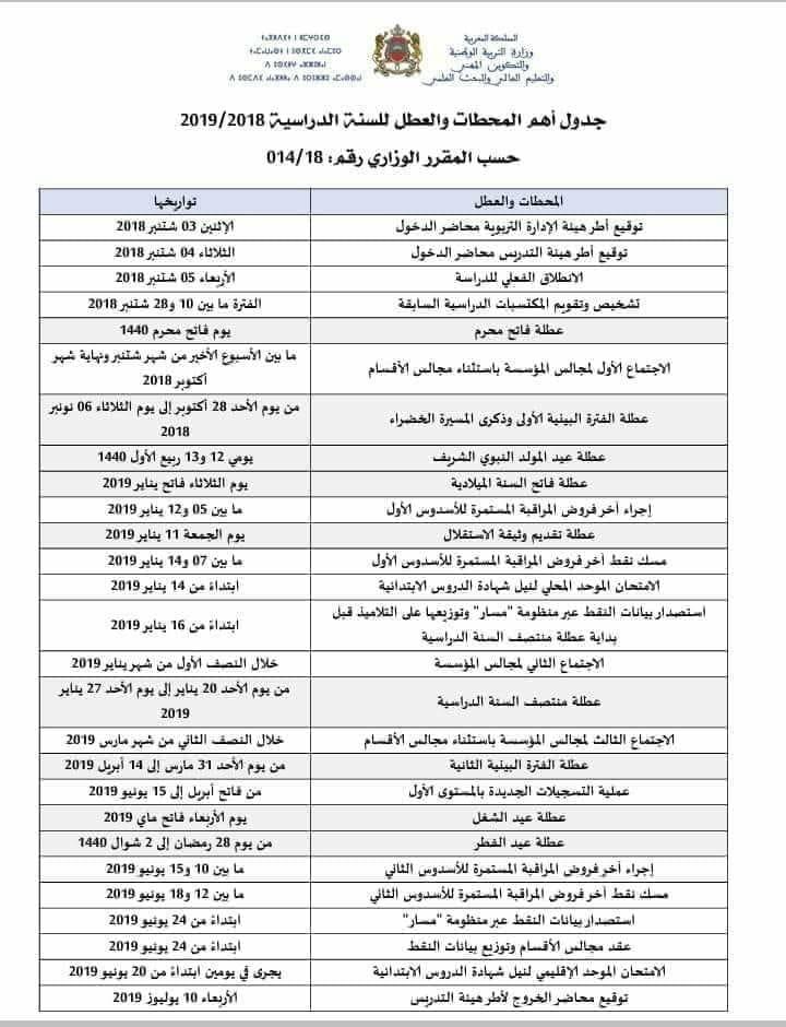 أهم محطات تنظيم السنة الدراسية 2019/2018 حسب ما جاء في المقرر الوزاري لتنظيم السنة الدراسية المقبلة.