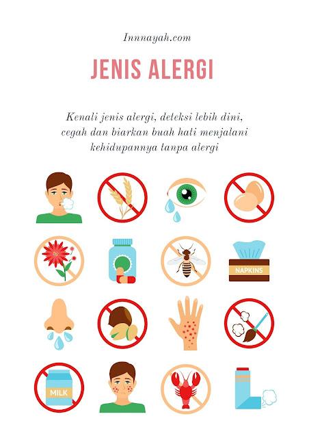 jenis-jenis alergi