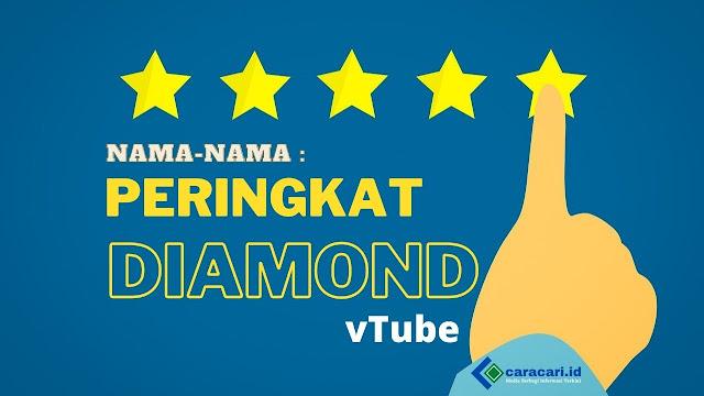 Nama-nama Peraih Peringkat Diamond di Vtube