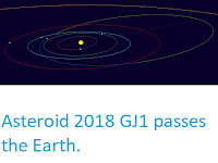 http://sciencythoughts.blogspot.co.uk/2018/05/asteroid-2018-gj1-passes-earth.html