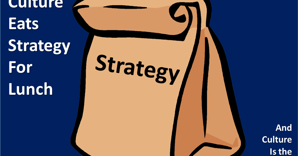 Culture Eats Strategy for Lunch: How True Is It?