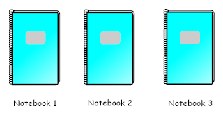 Case of 3 Identical Notebooks