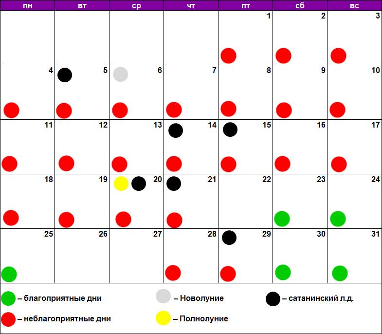 Уколы красоты по лунному календарю октябрь 2021