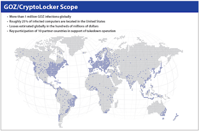 CryptoLocker Scope