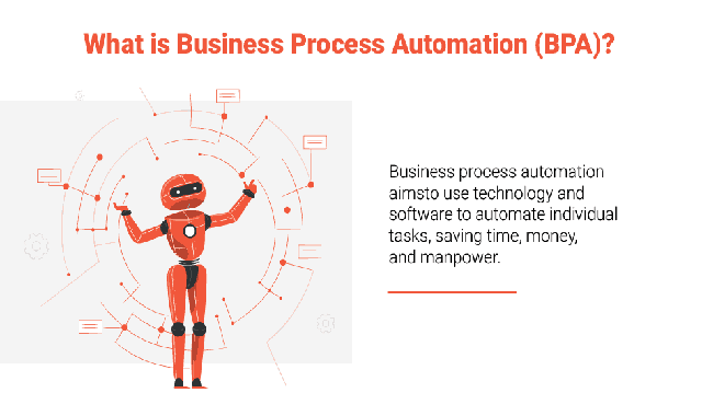 What is Business Process Automation (BPA) ? #infographic
