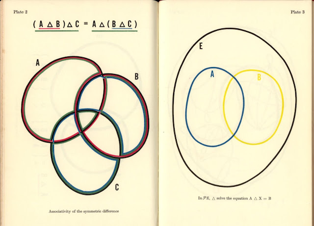 Design and the beauty of Math