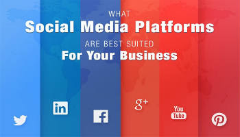 Choose the right Social Media Platforms for your business-350x200