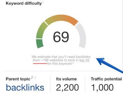 cara mengetahui backlink