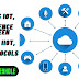 A Simple Explanation Of The Internet Of Things, IIOT vs IOT and its protocols - Black keyhole