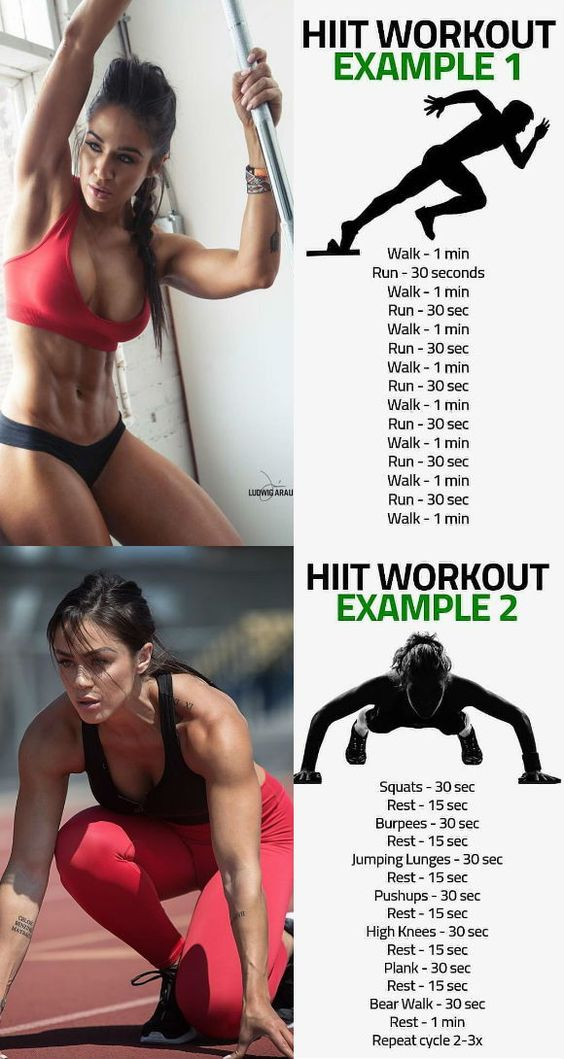 HIT Workout - Build Muscle With This High Intensity Training Routine