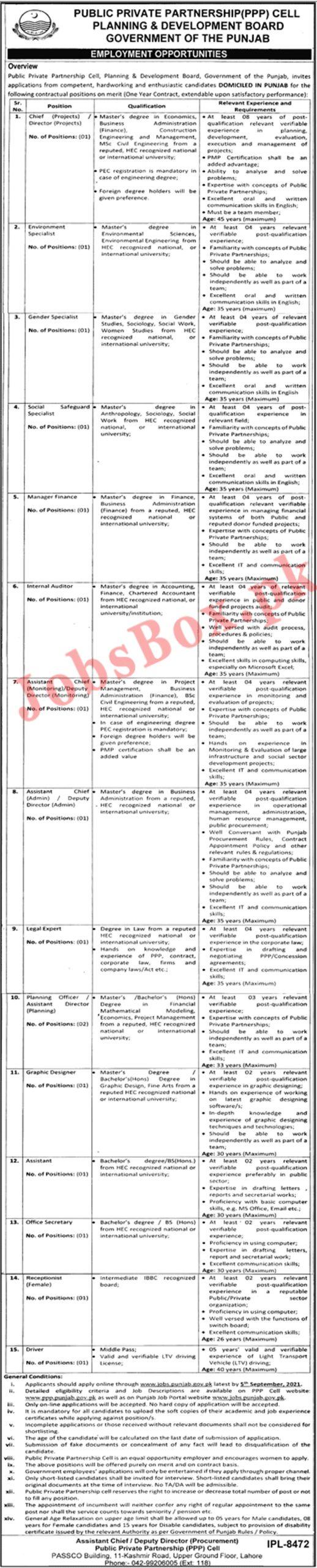 Planning & Development Board Punjab Jobs 2021 – PPP Cell Jobs