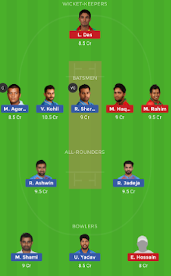 BAN vs IND Dream11 team