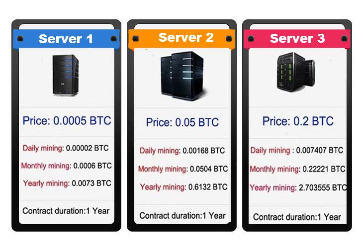 keresni 1 bitcoin naponta)