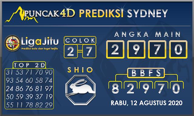 PREDIKSI TOGEL SYDNEY PUNCAK4D 12 AGUSTUS 2020