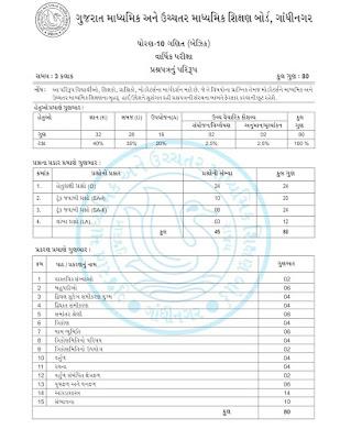 NEW PAPER STYLE BLUE PRINT OF MATHEMATICS SSC EXAM PAPER