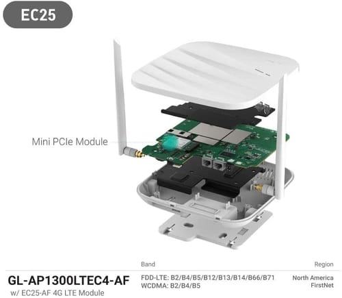 Review GL.iNet GL-AP1300-LTE Networks Access Point