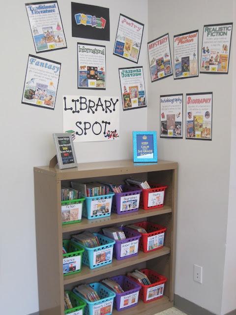 The Third Grade Learning Spot Classroom Set Up 2013