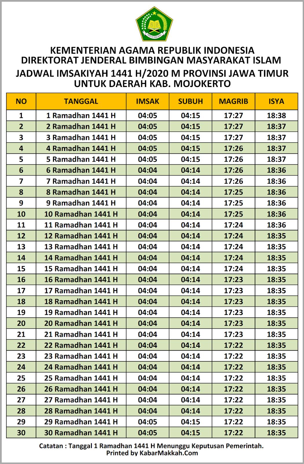 Jadwal Imsakiyah Mojokerto 2020