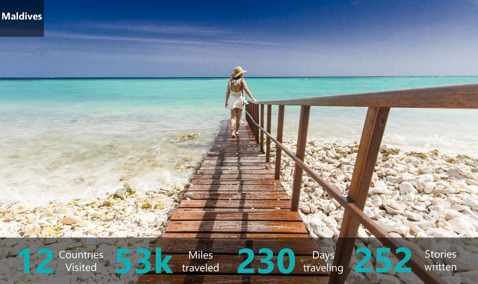 Kalesa Travel Mag
