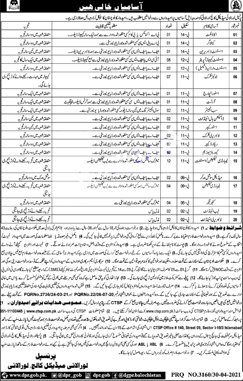 Latest Jobs in Loralai Medical College May 2021- Apply online