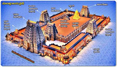 Yadagirigutta Temple Developments and Master Plan