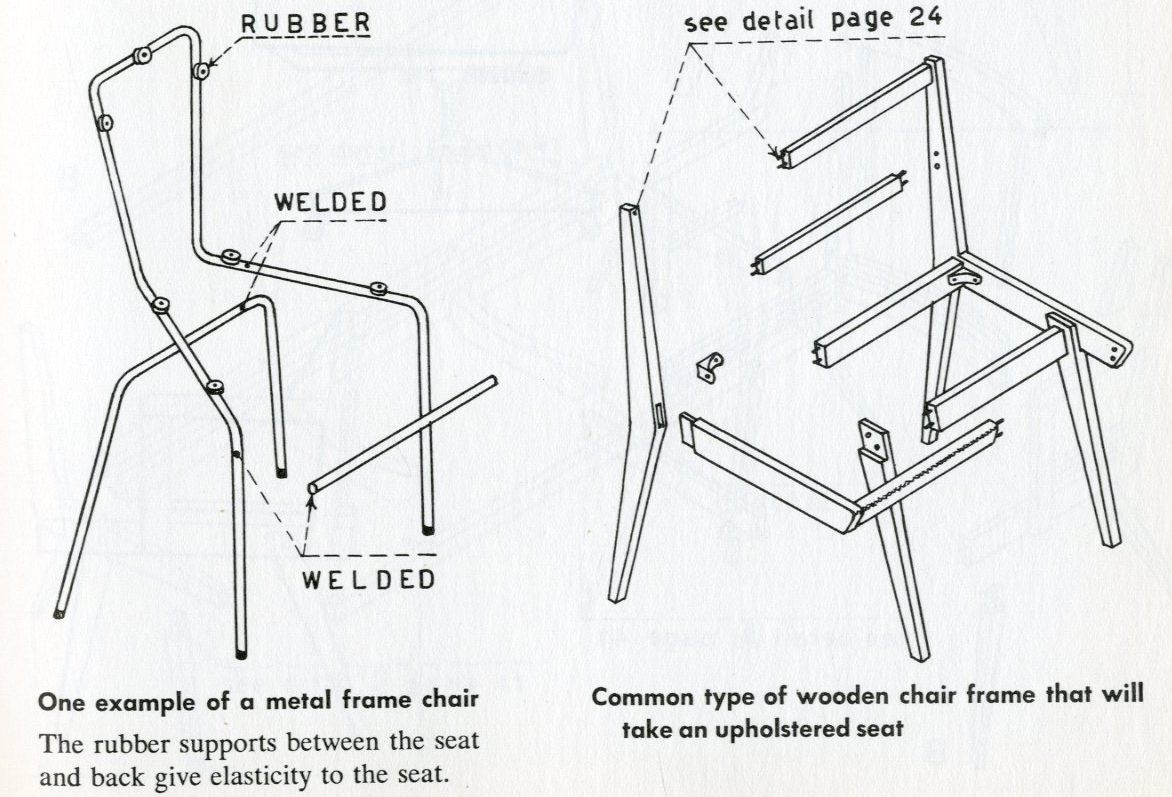 stopping off place: How To Build Modern Furniture