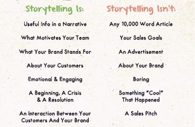 skills storytelling kiat meningkatkannya