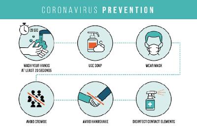 Stigma corona  di mata masyarakat dan cara menjaga kesehatan mental