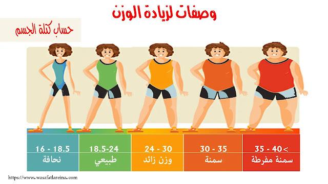 افضل الوصفات الطبيعية لزيادة الوزن و التغلب علي النحافة