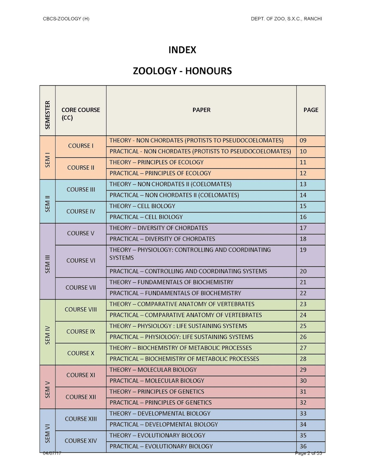 Dept  of Zoology, St  Xavier's College, Ranchi: Syllabus