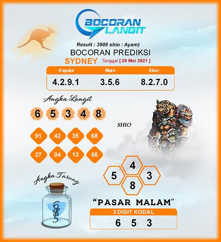 Bocoran Togel Sidney Sabtu 29-04-2021