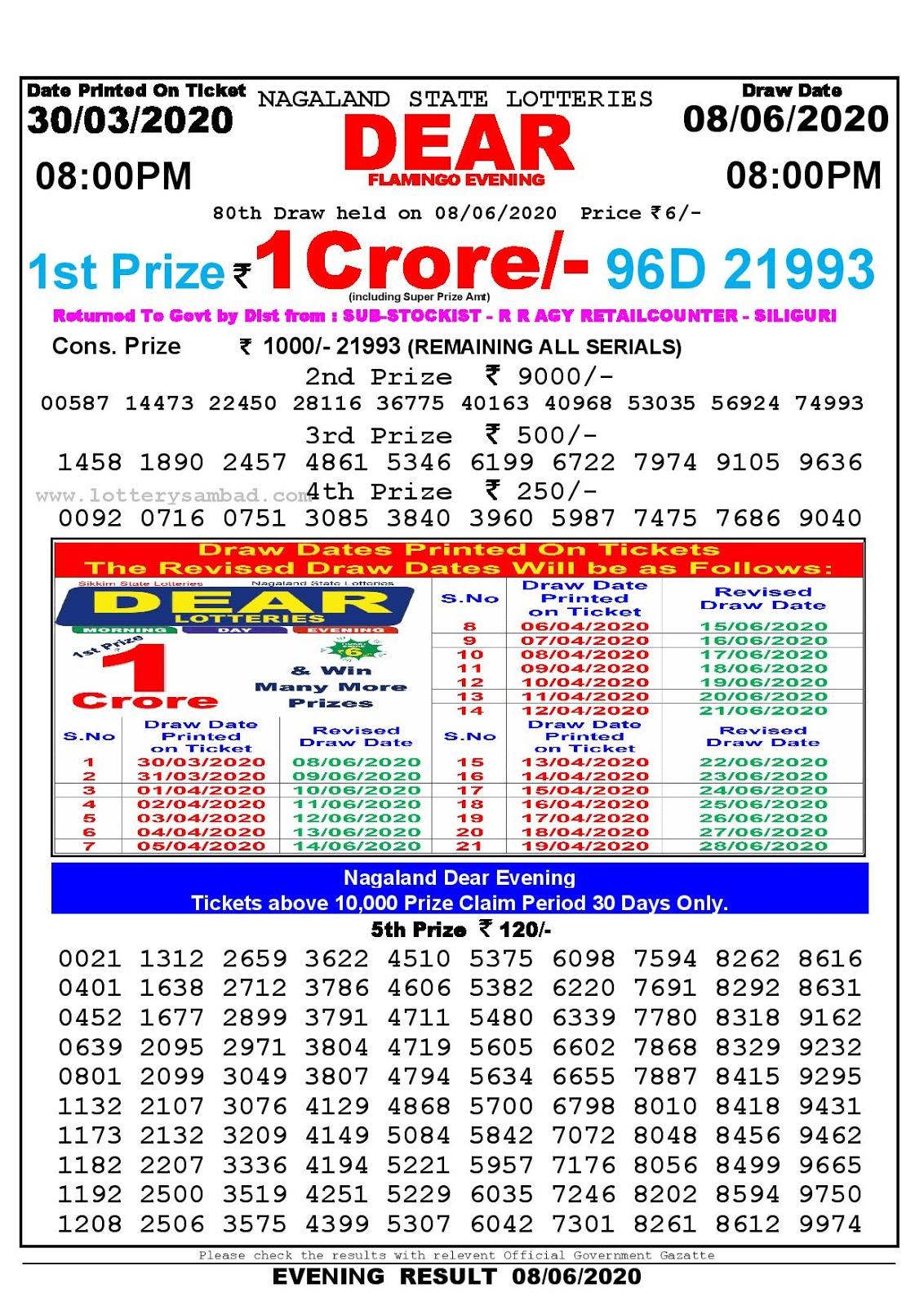 Lotto 8.2 2021