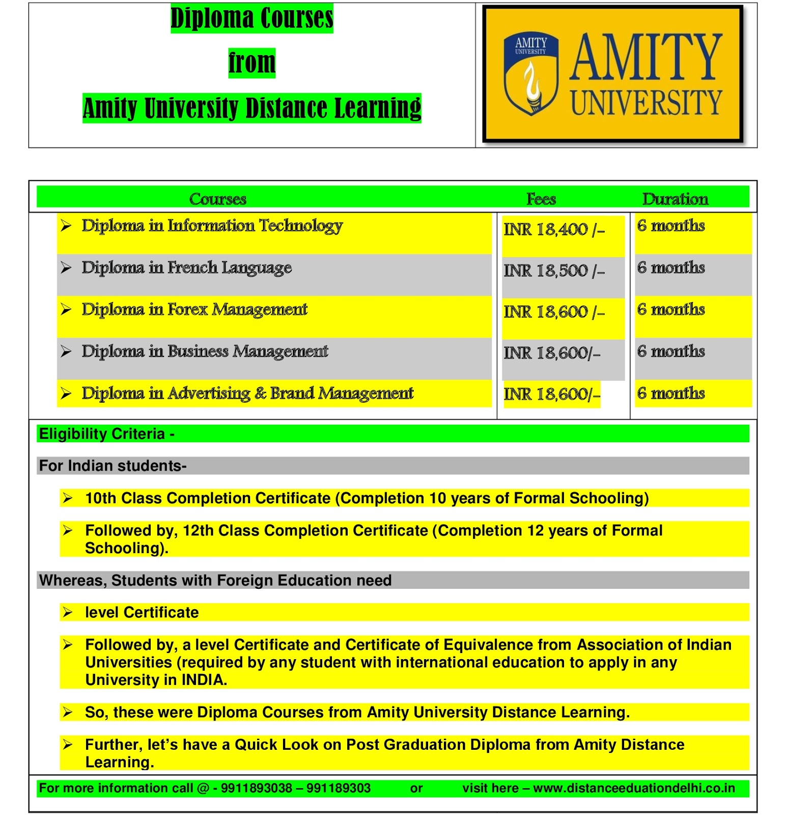 amity distance learning courses and eligibility bachelor courses