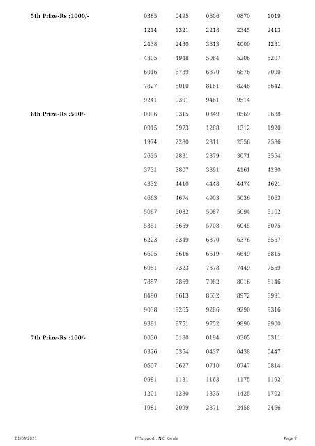 Kerala Lottery Result Karunya Plus KN-362 dated 01.04.2021 Part-2