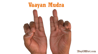 Vaayan Mudra for Weight Loss