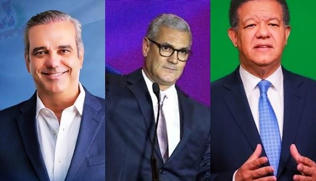La prestigiosa encuesta GreenbergDL da ganador a Luis Abinader en 1ra vuelta con un 56%, el candidato oficialista 29% y él ex presidente Fernández un 12%.