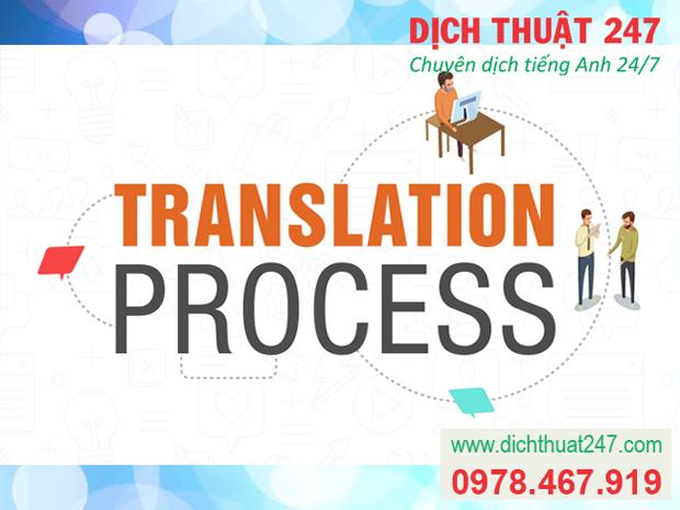 quy trình dịch thuật công chứng - dịch thuật 247