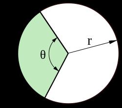 Hỏi công thức tính diện tích hình quạt tròn
