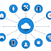 What is Cloud Computing - All You Need to Know About Cloud Computing